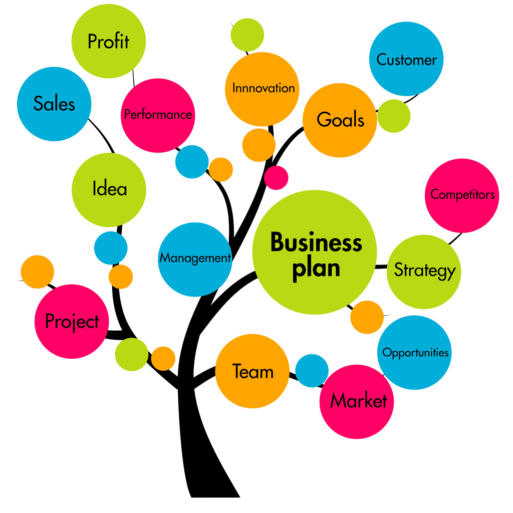 Business development lincoln uk