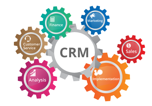 CRM services and products