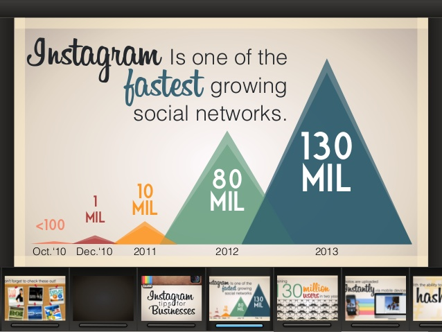 instagram-tips-for-businesses-by-taylorko-2-638